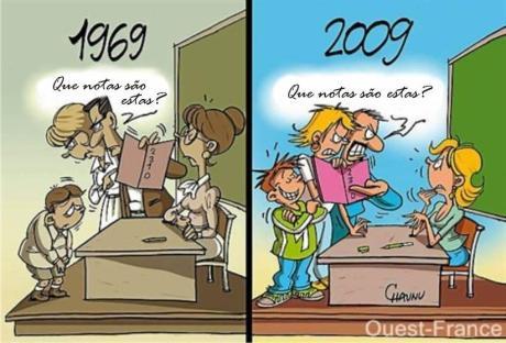 Tempos modernos (mentes retrógradas)
